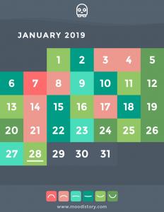 Moodistory - Share Month January 2018