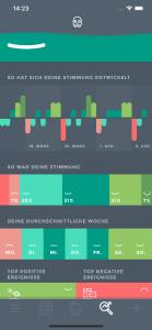 Moodistory App Stimmung analysieren