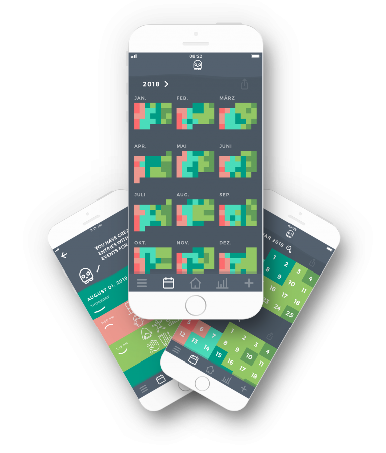Jahr in Pixel Ansicht Moodistory