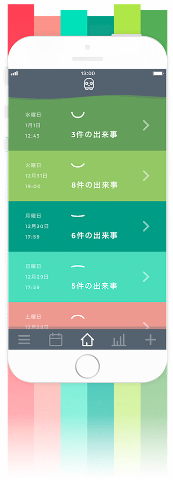 Moodistory Default Color Theme (Japanese)