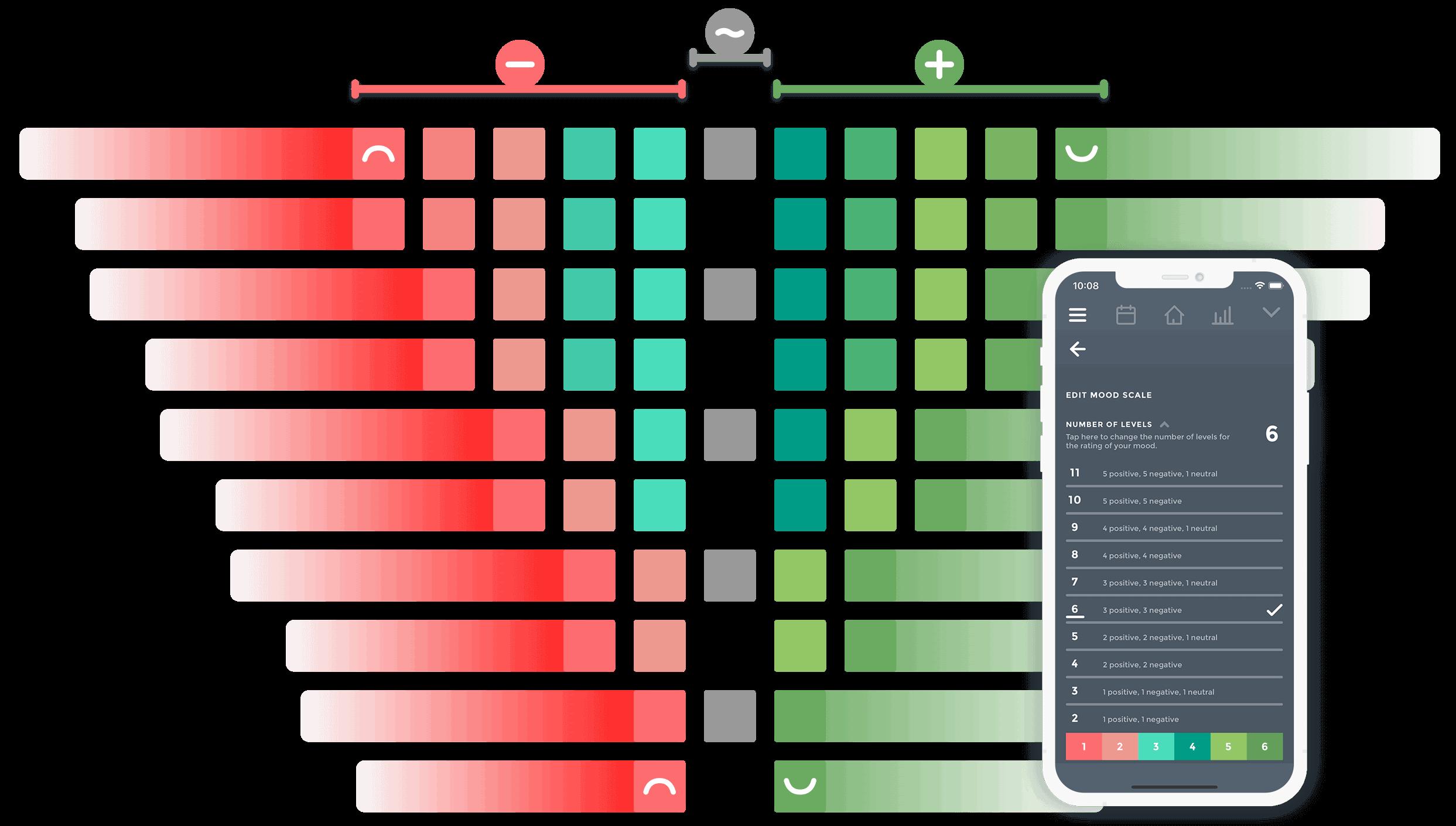 Mood Tracker App Moodistory - Edit mood scale